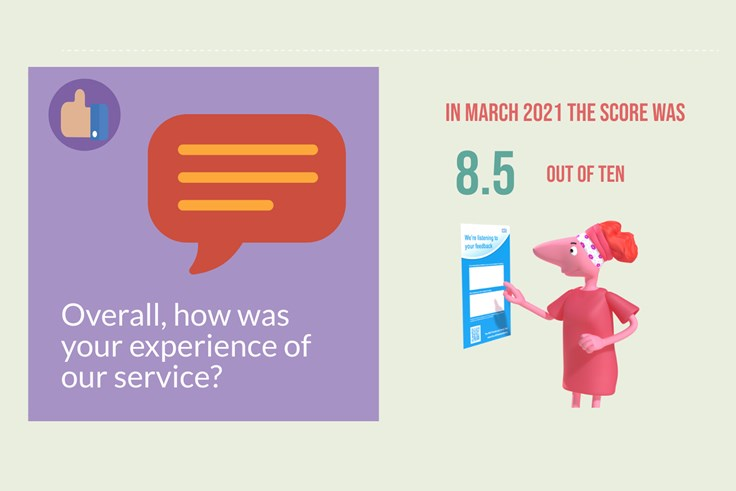 Overall, how was your experience of our service? – In march the scorer was 8.5 out of 10